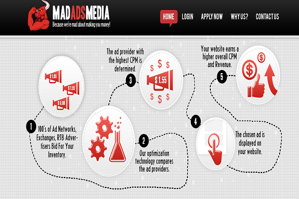 madadsmedia.com-best-adsense-alternatives